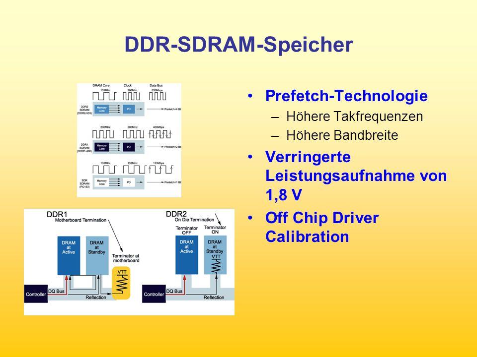 DDR-SDRAM-Speicher Prefetch-Technologie