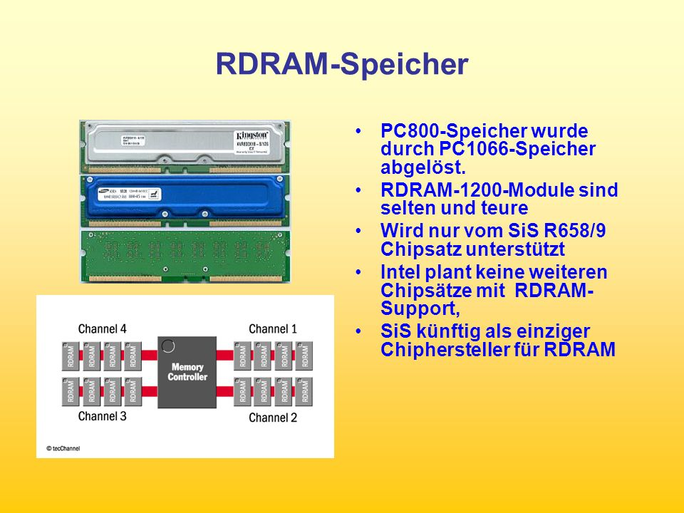 RDRAM-Speicher PC800-Speicher wurde durch PC1066-Speicher abgelöst.