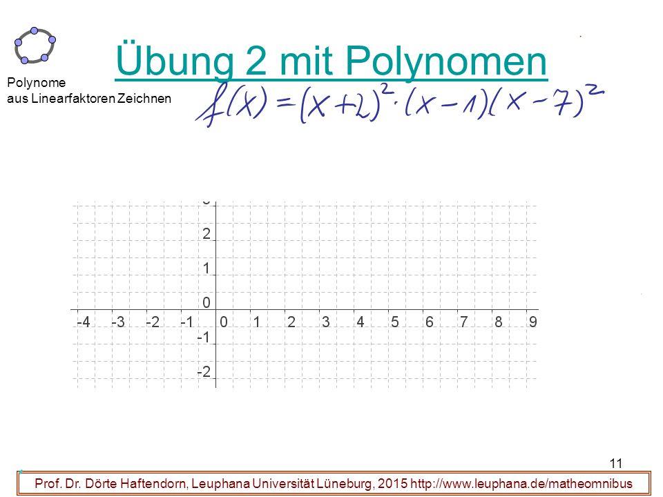 Übung 2 mit Polynomen Polynome aus Linearfaktoren Zeichnen