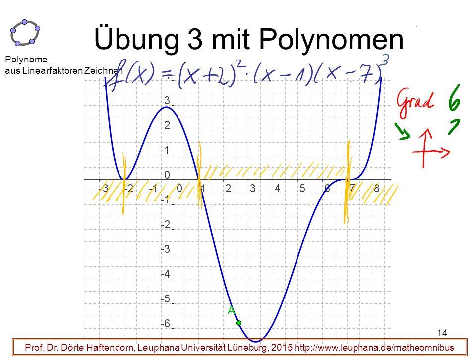 Übung 3 mit Polynomen Polynome aus Linearfaktoren Zeichnen