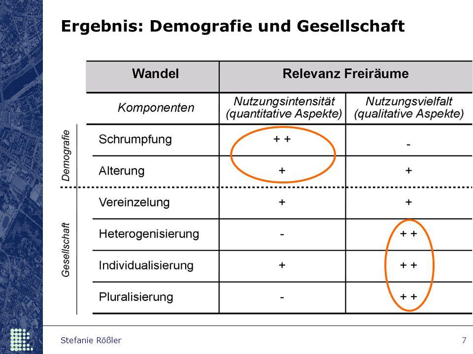 Ergebnis: Demografie und Gesellschaft
