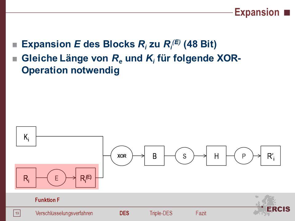 Expansion - Beispiel IP(P) 1 Ri 1 E 8 1 2 3 4 5 6 7 Ri(E) 1 Funktion F