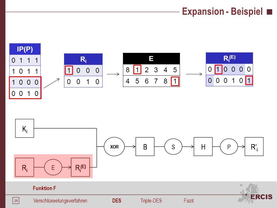 XOR- Verknüpfung - Beispiel