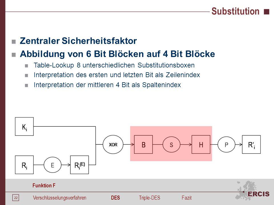 Substitution - Beispiel