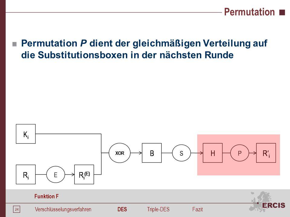 Permutation - Beispiel