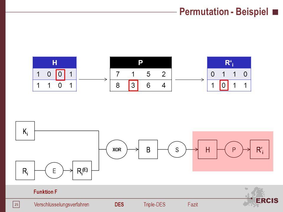 Rundenergebnis XOR-Verknüpfung des Blocks R'i mit Li ergibt Ri+1