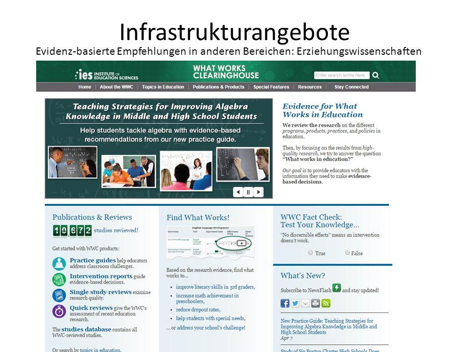 Infrastrukturangebote