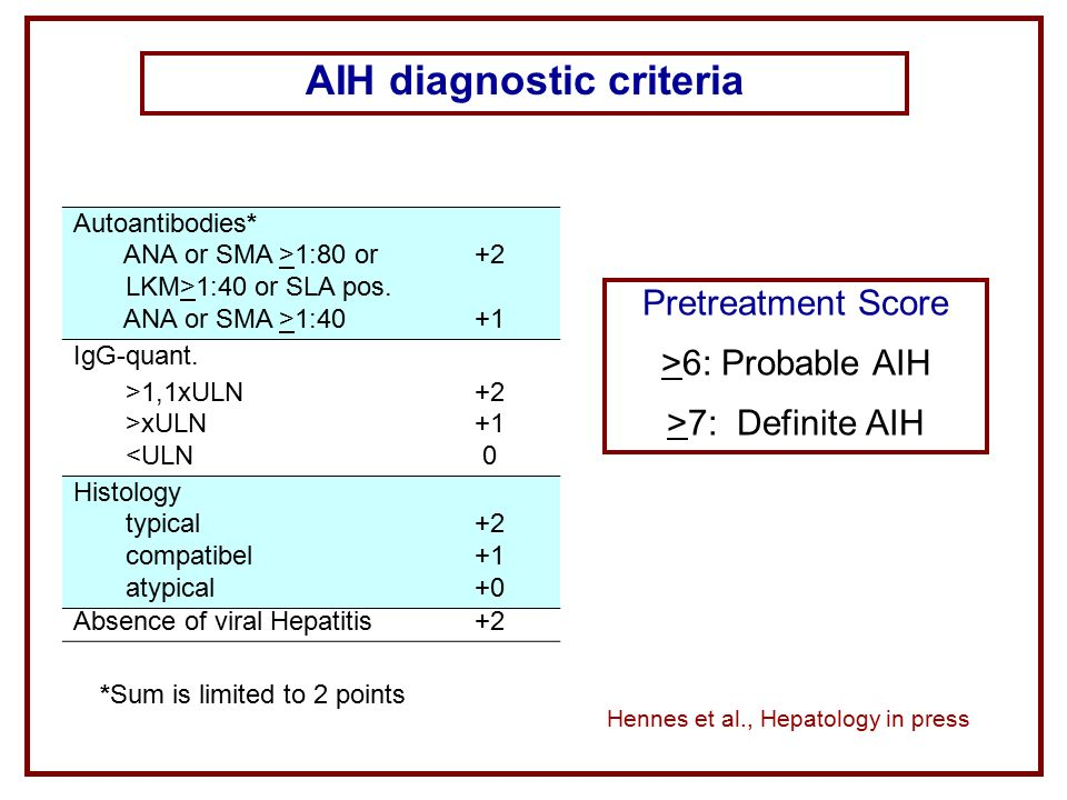 AIH diagnostic criteria