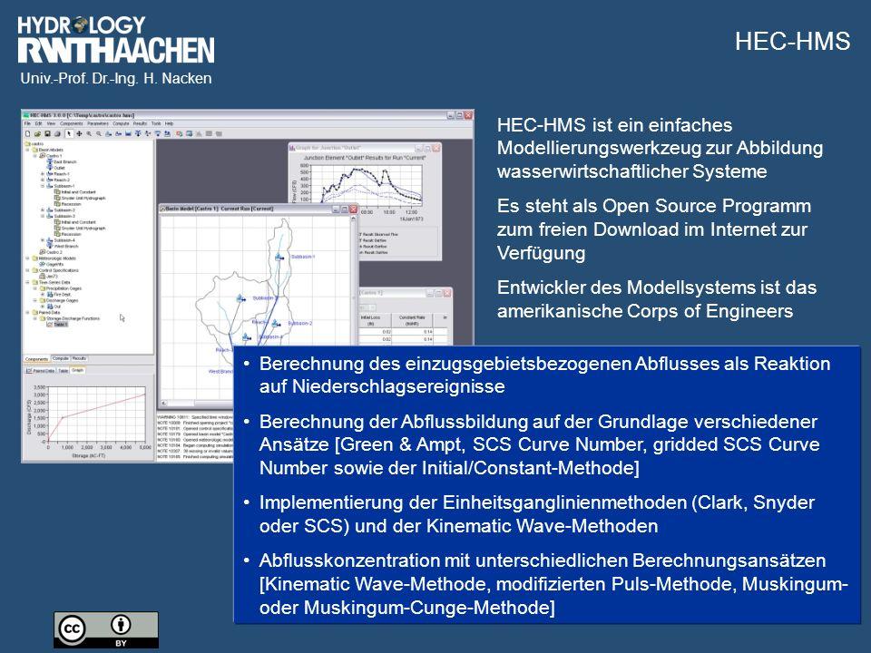 HEC-HMS HEC-HMS ist ein einfaches Modellierungswerkzeug zur Abbildung wasserwirtschaftlicher Systeme.