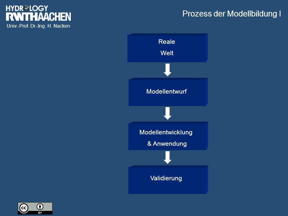 Prozess der Modellbildung I