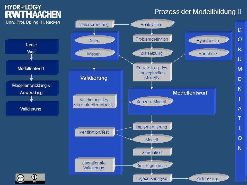 Prozess der Modellbildung II