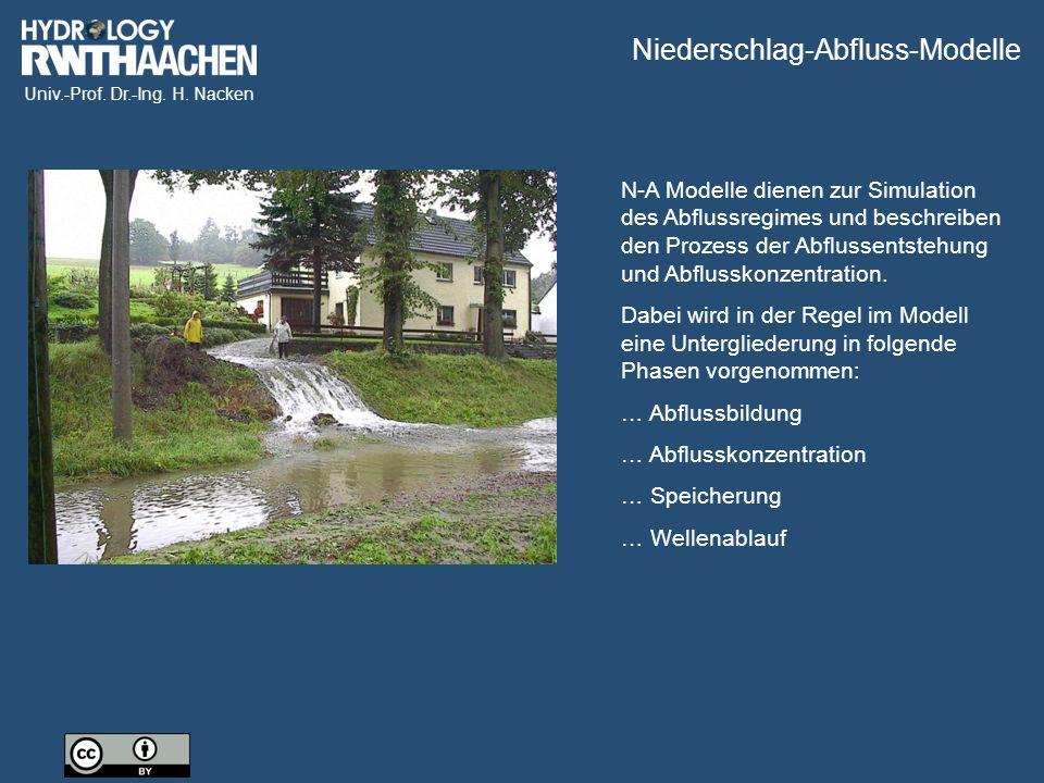 Niederschlag-Abfluss-Modelle