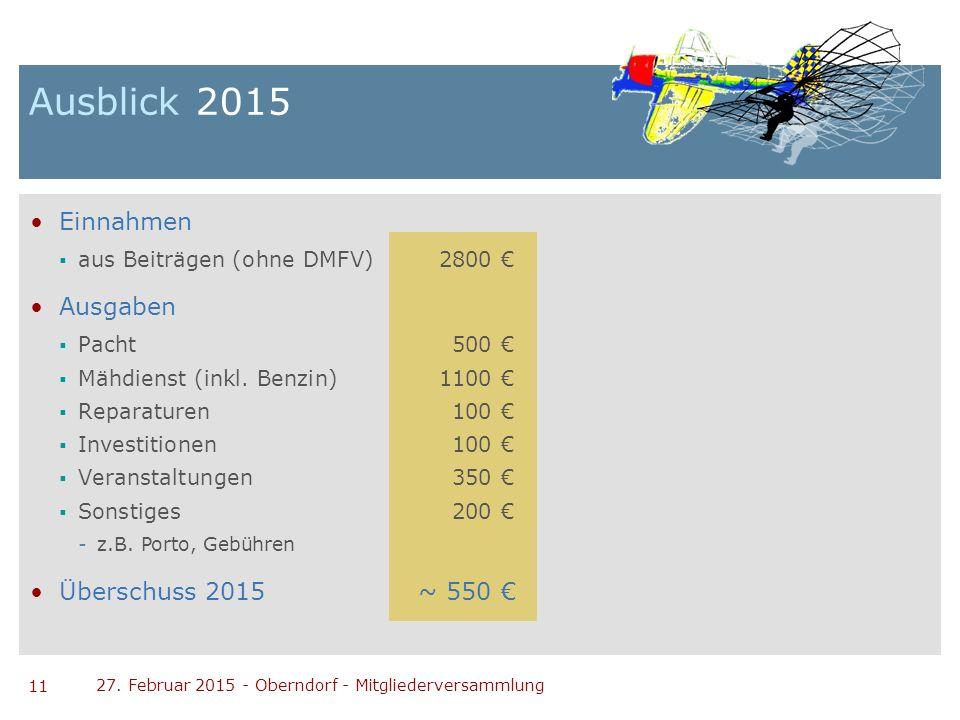 Ausblick 2015 Einnahmen Ausgaben Überschuss 2015 ~ 550 €