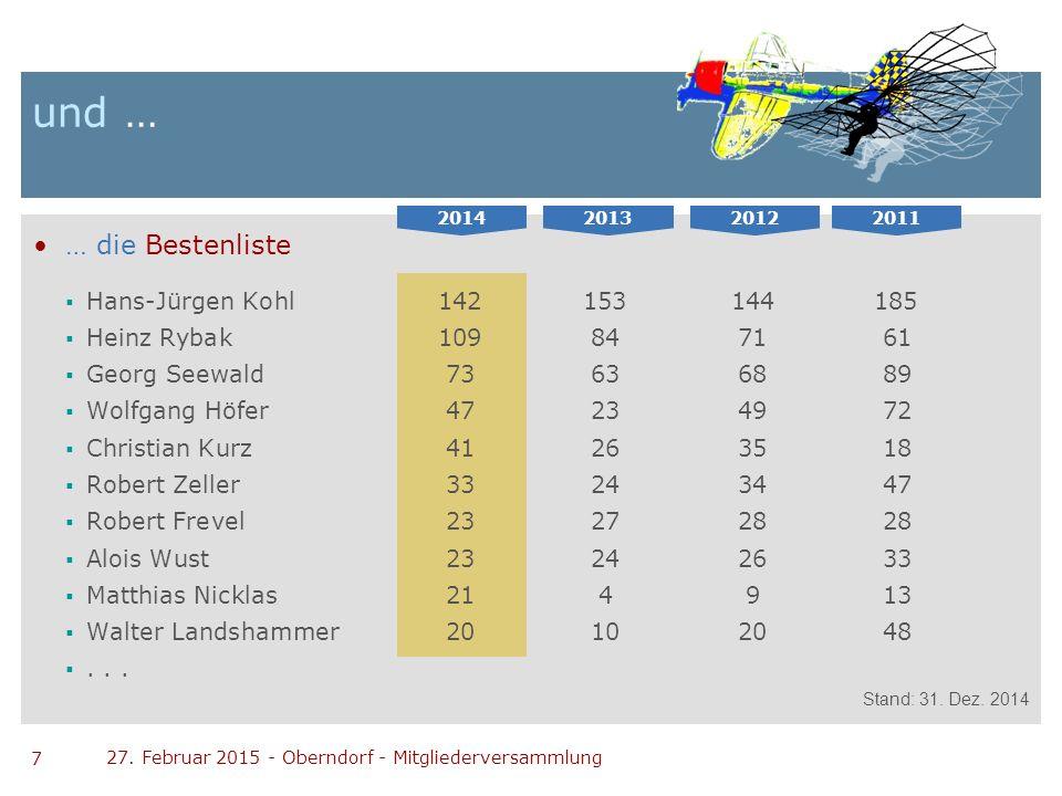 und … … die Bestenliste Hans-Jürgen Kohl 142 153 144 185