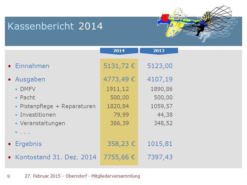 Kassenbericht 2014 Einnahmen 5131,72 € 5123,00