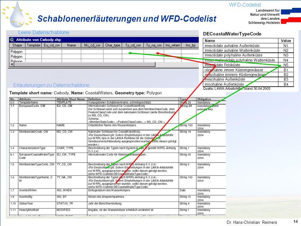 Schablonenerläuterungen und WFD-Codelist