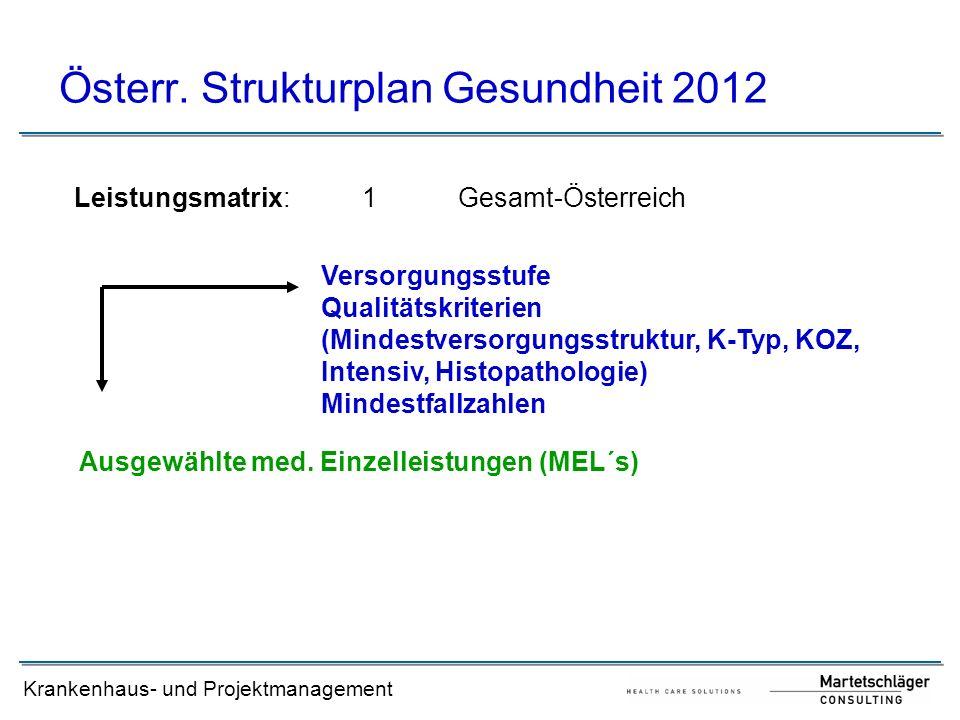 Österr. Strukturplan Gesundheit 2012