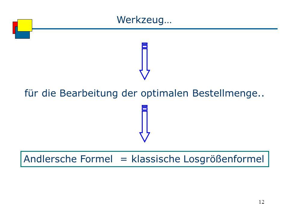 Werkzeug… für die Bearbeitung der optimalen Bestellmenge..