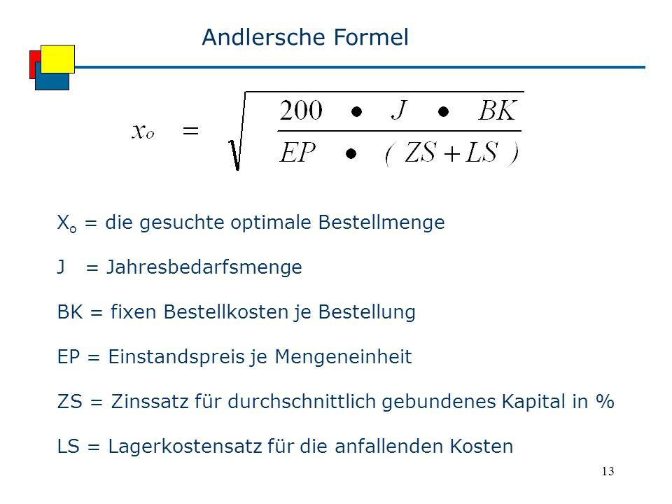 Andlersche Formel Xo = die gesuchte optimale Bestellmenge