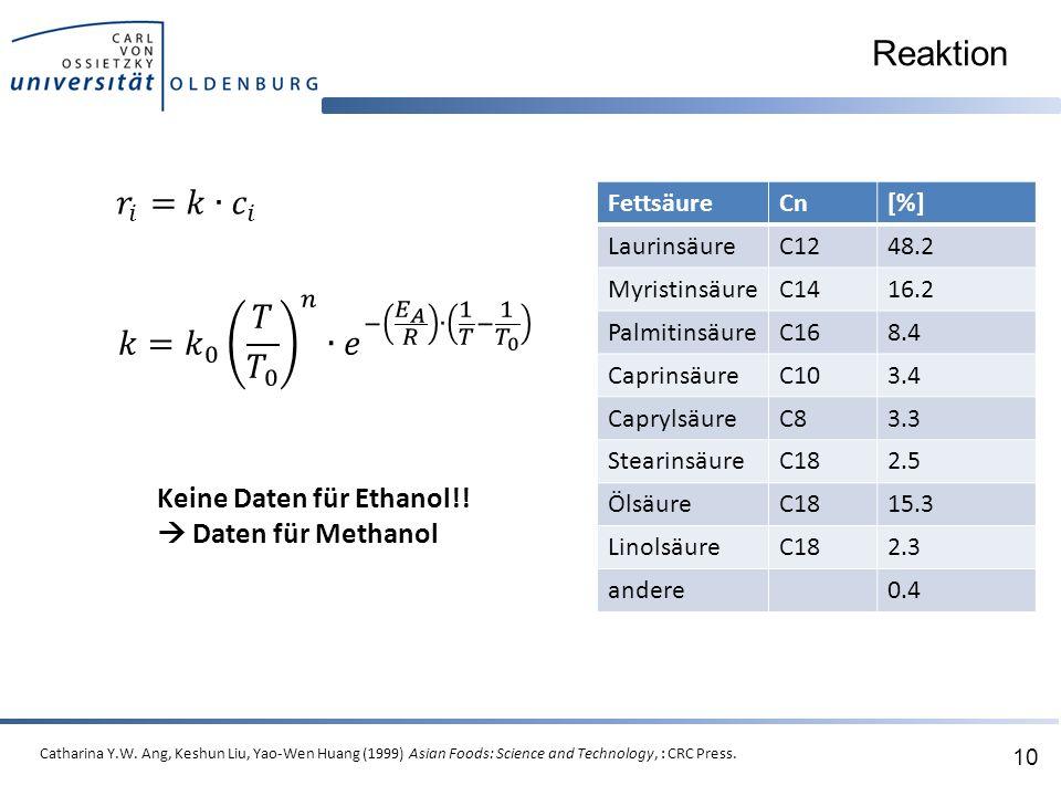 Reaktion 𝑟 𝑖 =𝑘∙ 𝑐 𝑖 𝑘= 𝑘 0 𝑇 𝑇 0 𝑛 ∙ 𝑒 − 𝐸 𝐴 𝑅 ∙ 1 𝑇 − 1 𝑇 0