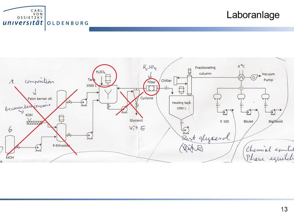Laboranlage