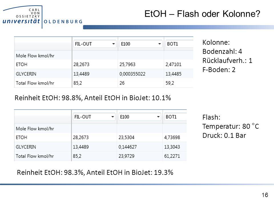 EtOH – Flash oder Kolonne