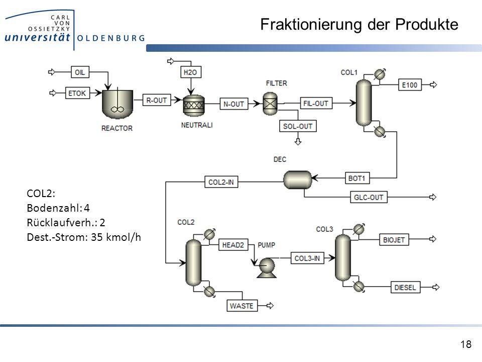 Berühmt Zersetzung Und Synthesereaktionen Zum Arbeitsblatt Fotos ...