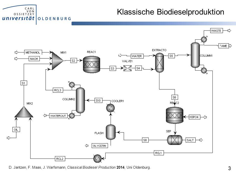 Klassische Biodieselproduktion