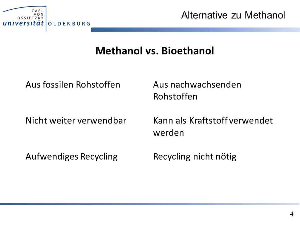 Alternative zu Methanol