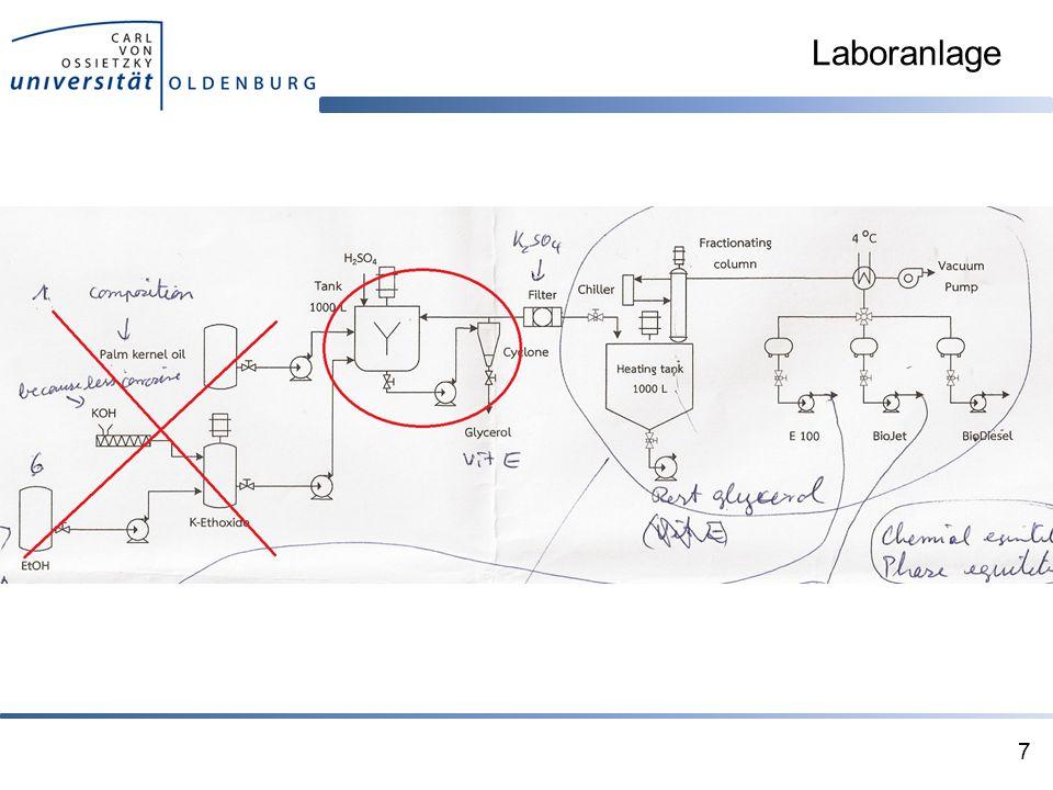 Laboranlage Hier sehen wir das Flowsheet der Anlage in Thailand, wie es uns an die Hand gegeben wurde….