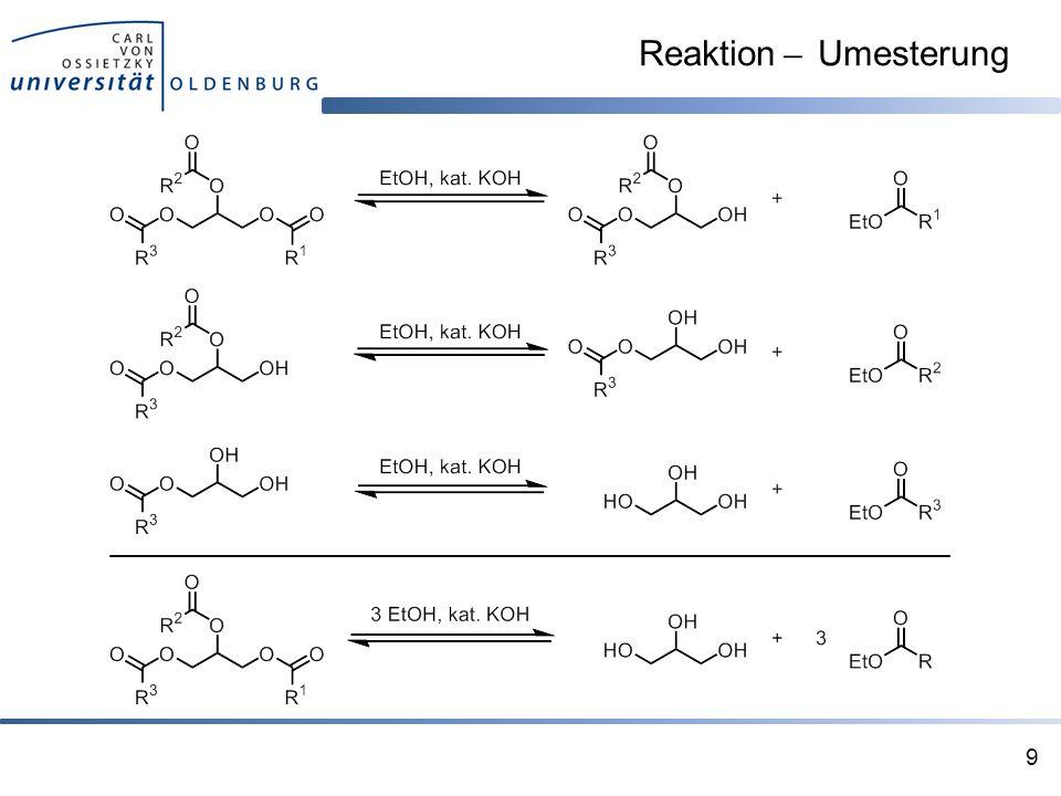 Reaktion ̶ Umesterung Zum Teil mussten die Verbindungen gezeichnet und über Unifac-Gruppen berechnet werden  daher UNIF-DMD als Methode.