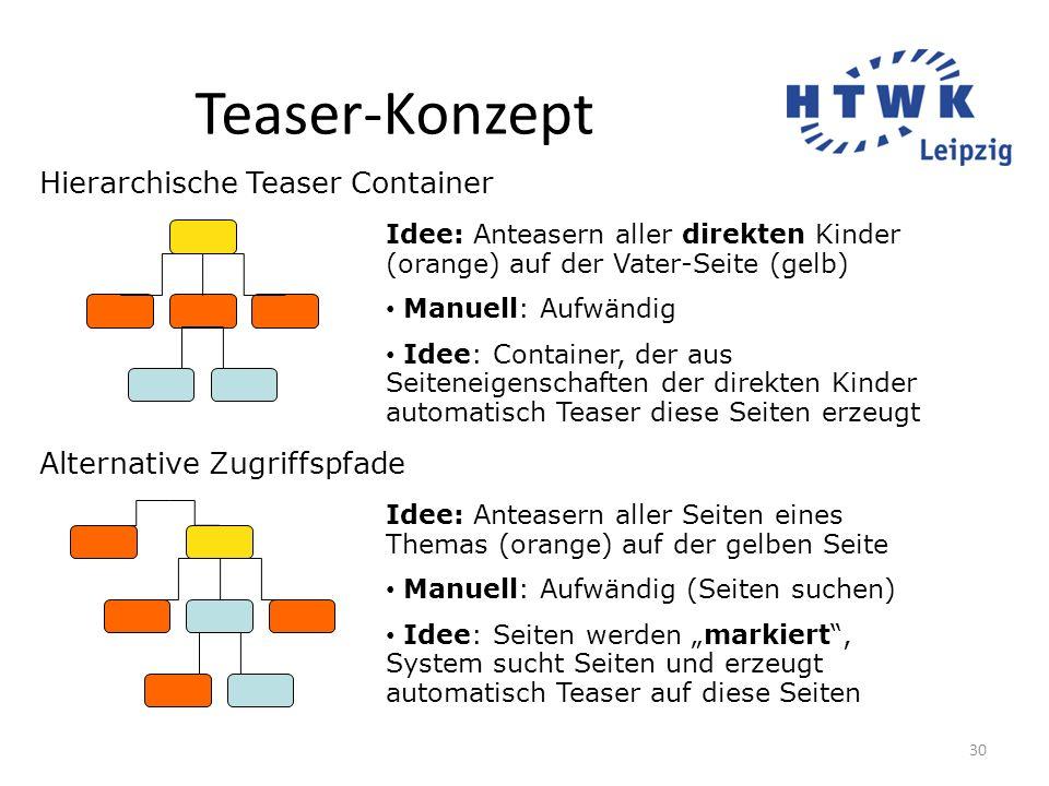 Teaser-Konzept Hierarchische Teaser Container