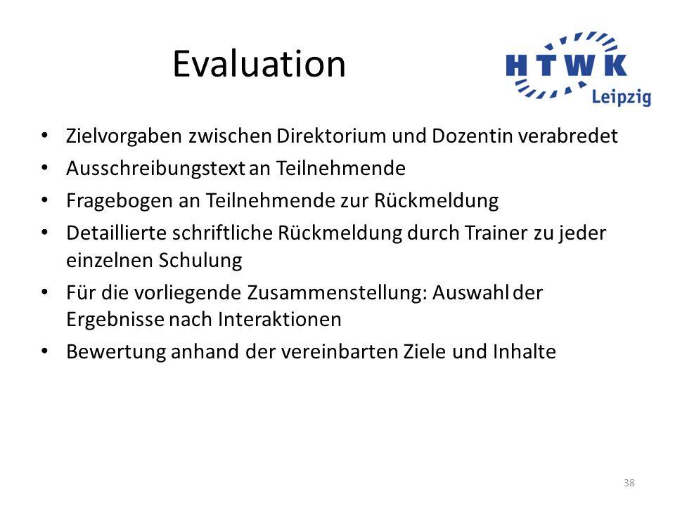 Evaluation Zielvorgaben zwischen Direktorium und Dozentin verabredet