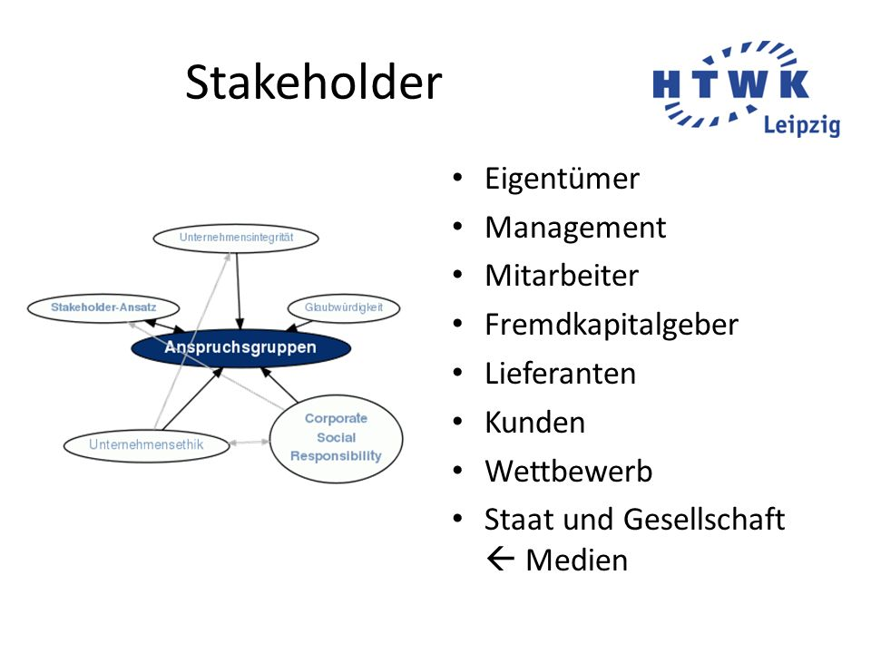 Stakeholder Eigentümer Management Mitarbeiter Fremdkapitalgeber