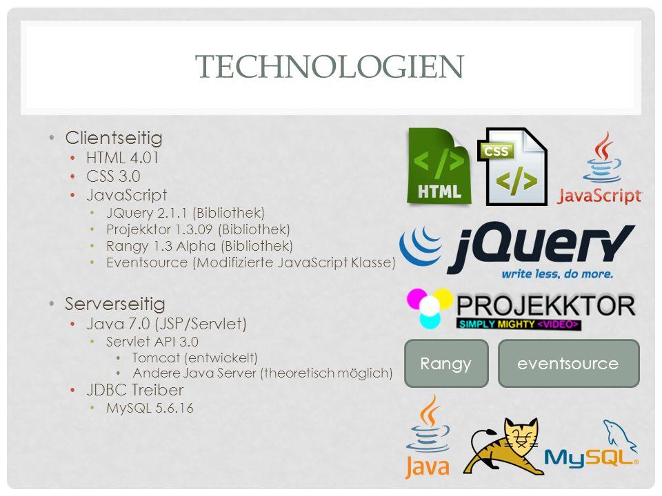 Technologien Clientseitig Serverseitig Rangy eventsource HTML 4.01