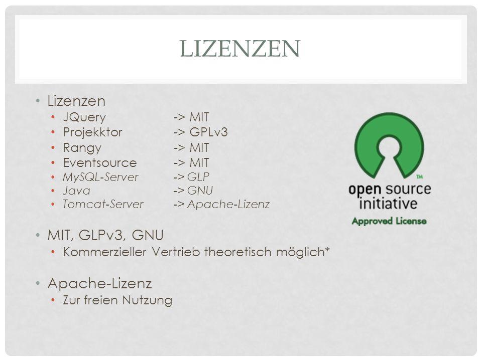 Lizenzen Lizenzen MIT, GLPv3, GNU Apache-Lizenz JQuery -> MIT