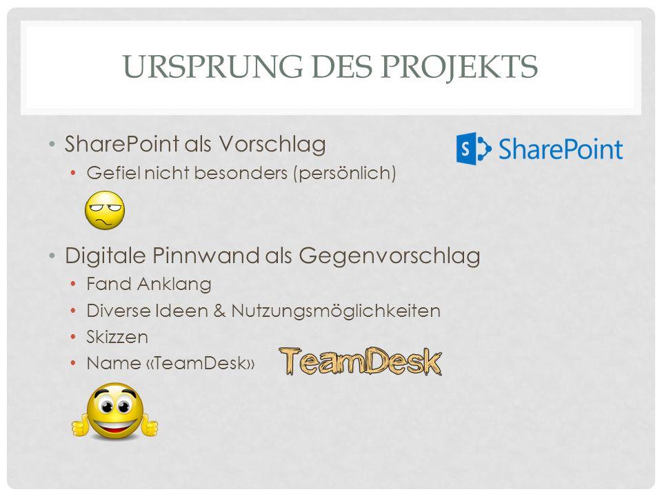Ursprung des Projekts SharePoint als Vorschlag