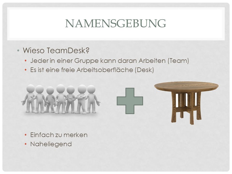 Namensgebung Wieso TeamDesk