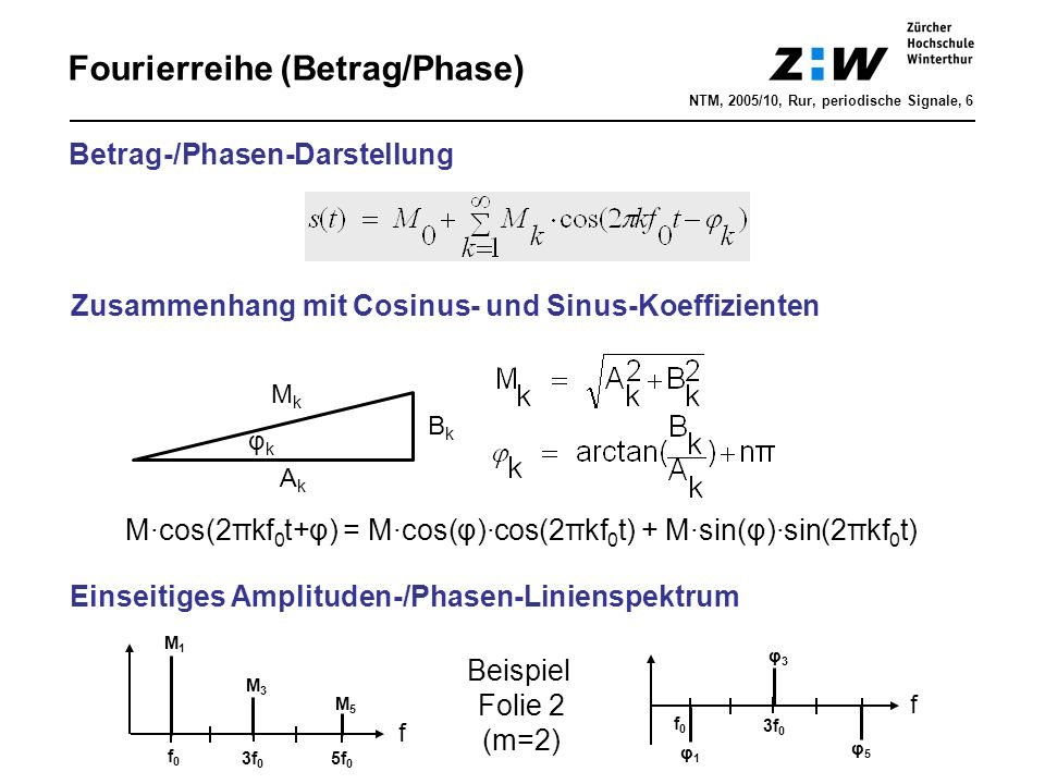 Fourierreihe (Betrag/Phase)
