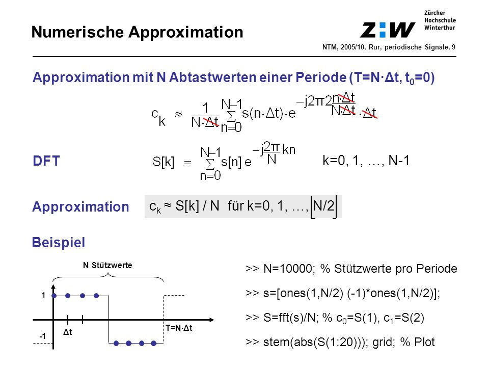 Numerische Approximation