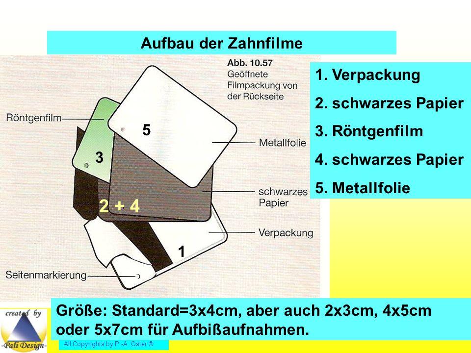 2 + 4 Aufbau der Zahnfilme 1. Verpackung 2. schwarzes Papier