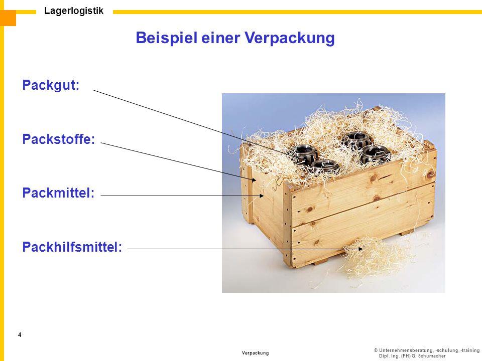 Beispiel einer Verpackung