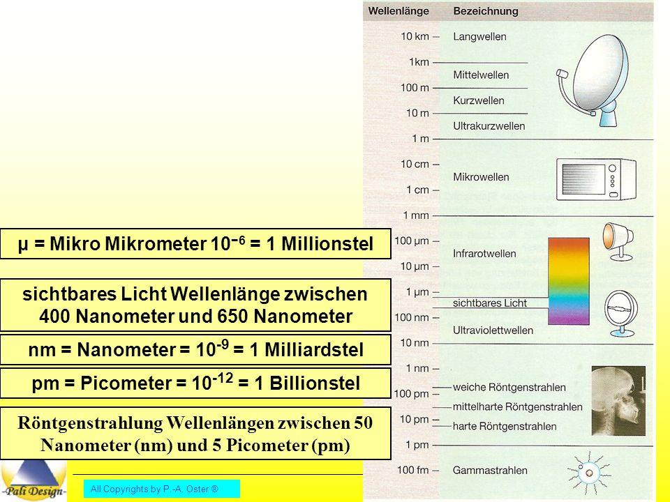 μ = Mikro Mikrometer 10−6 = 1 Millionstel