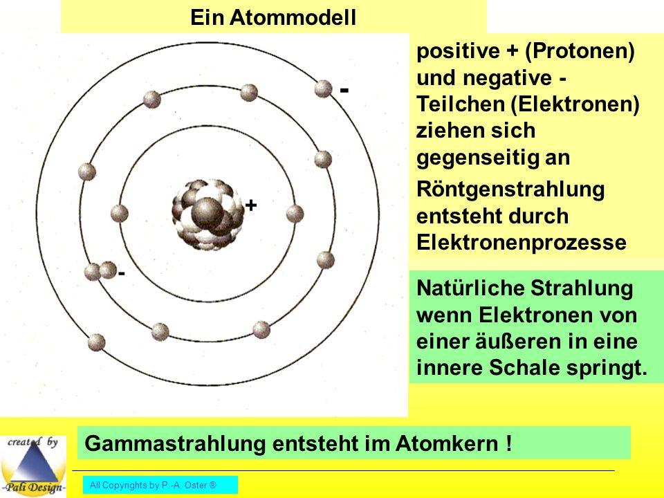 Ein Atommodell positive + (Protonen) und negative - Teilchen (Elektronen) ziehen sich gegenseitig an.