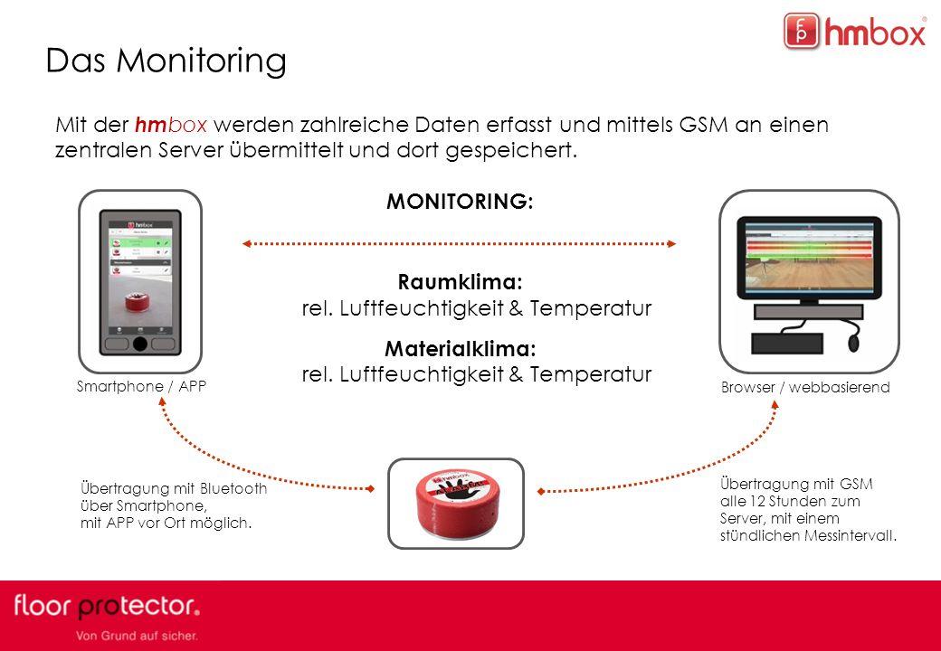 Das Monitoring Mit der hmbox werden zahlreiche Daten erfasst und mittels GSM an einen zentralen Server übermittelt und dort gespeichert.