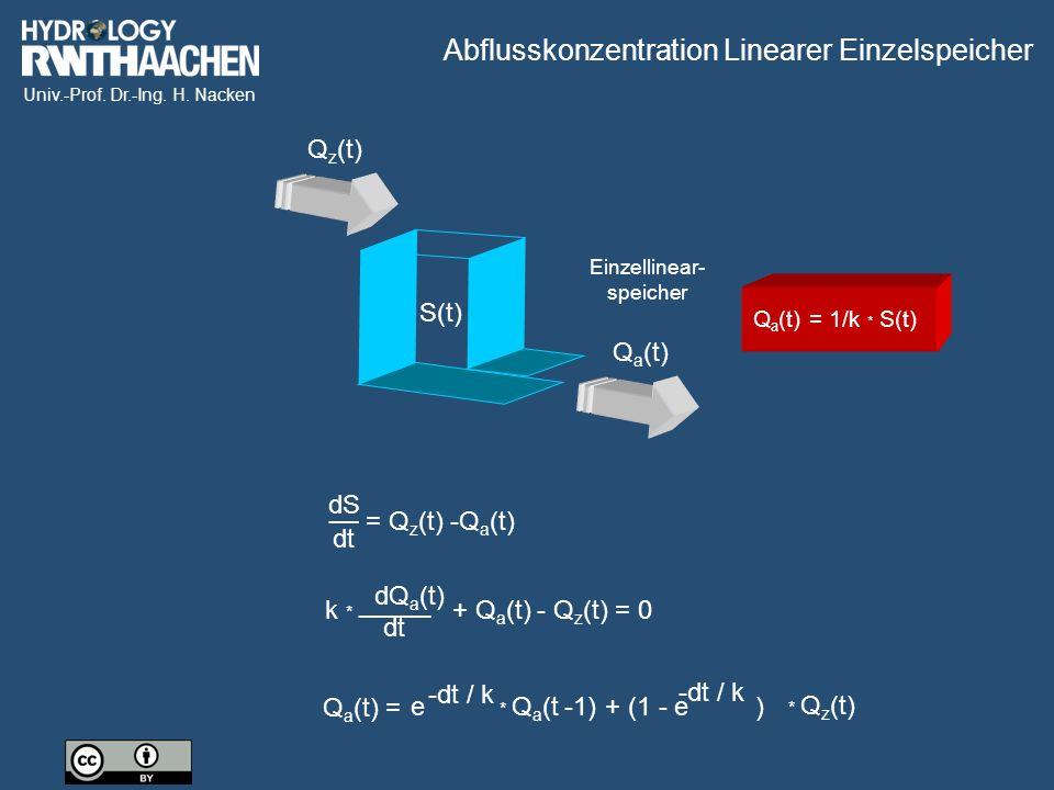 Abflusskonzentration Linearer Einzelspeicher