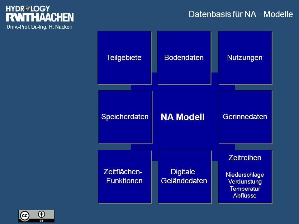 Datenbasis für NA - Modelle