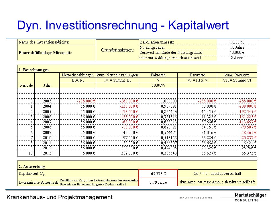 Dyn. Investitionsrechnung - Kapitalwert