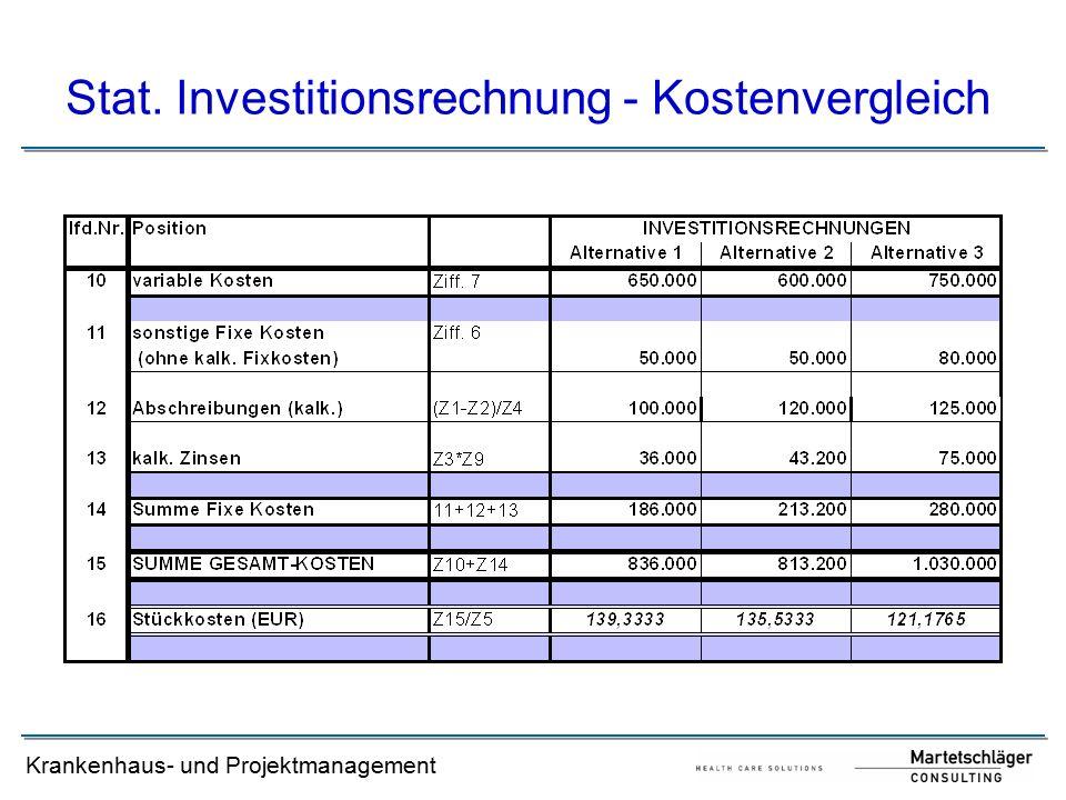 Stat. Investitionsrechnung - Kostenvergleich