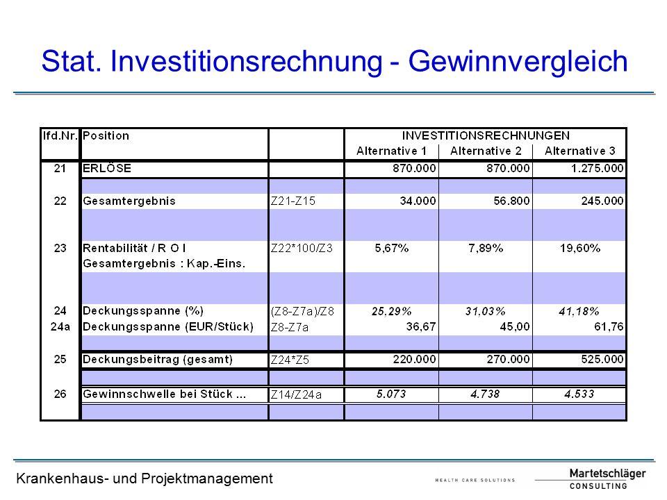 Stat. Investitionsrechnung - Gewinnvergleich